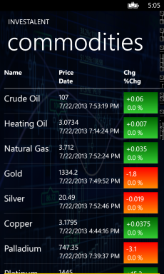 commodities_s.png