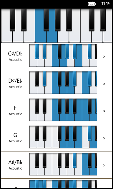 Piano : piano chords say something Piano Chords Say or Piano Chords Say Somethingu201a Piano Chords ...
