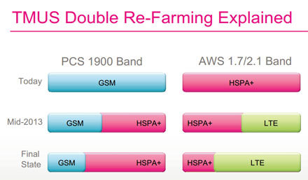 tmobile-refarm-big.jpg