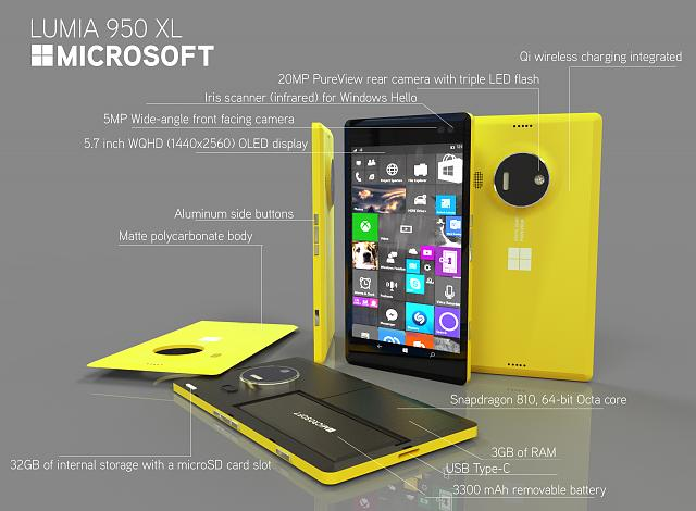 lumia-yellow.jpg