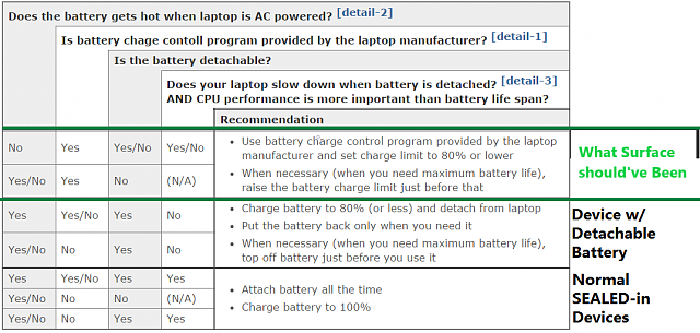 eve-best-class-battery-lifespan2.png