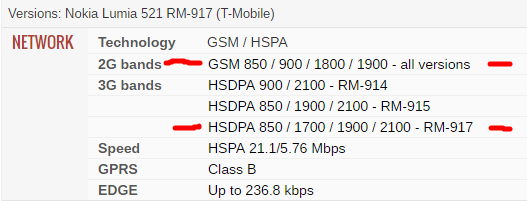 Lumia 521 not connecting to 3G - Windows Central Forums