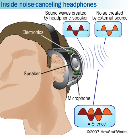 noise-canceling-headphone-6.jpg