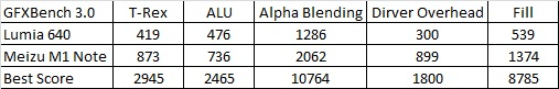 gfx-bench-results.jpg