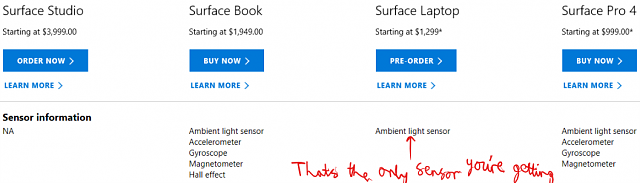 surface-laptop-overpriced-joke-lacking-sensors-.png