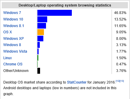 windows-desktop-market.png