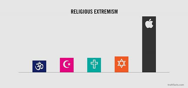religious-extremism-graphed.jpg