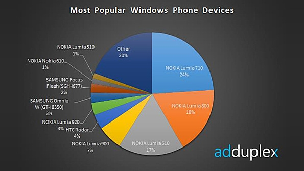 wp8-adduplex-hero.jpg