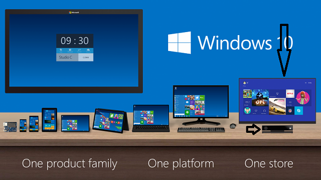 windows_10_product_family.png